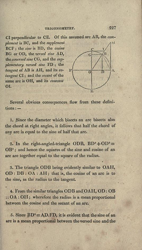 Page 227 of Elements of Geometry and Plane Trigonometry by John Leslie, third edition, 1817