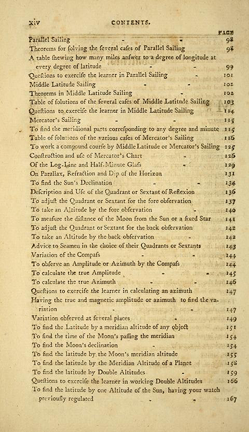 Second page of the Table of Contents for The New American Practical Navigator by Nathaniel Bowditch