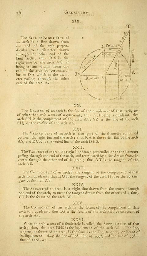 Trigonometric ratios from The New American Practical Navigator by Nathaniel Bowditch