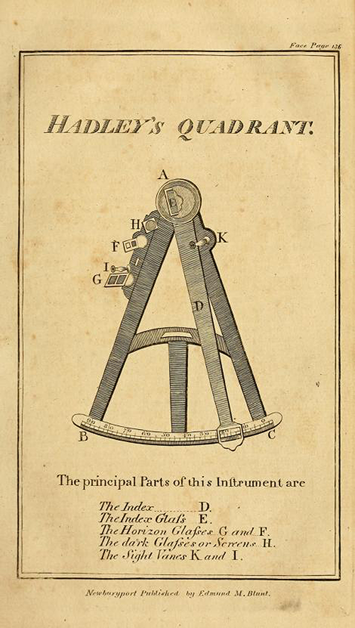 Diagram of Hadley's Quadrant, a maritime sextant, from The New American Practical Navigator by Nathaniel Bowditch