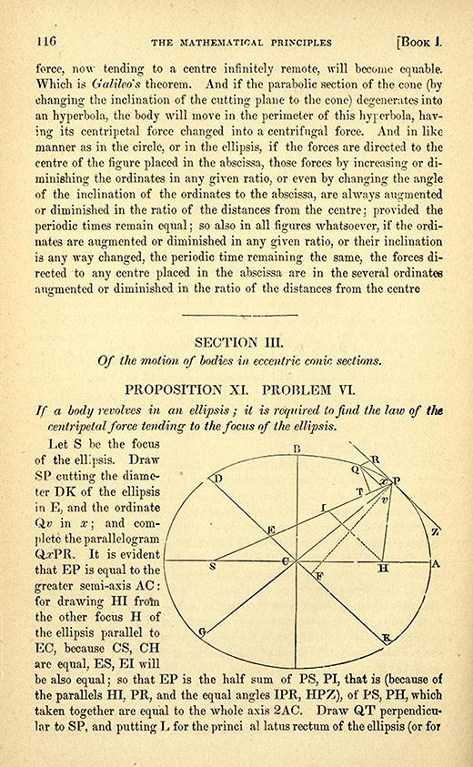 Page 116 from 1840s American printing of English translation of Newton's Principia.