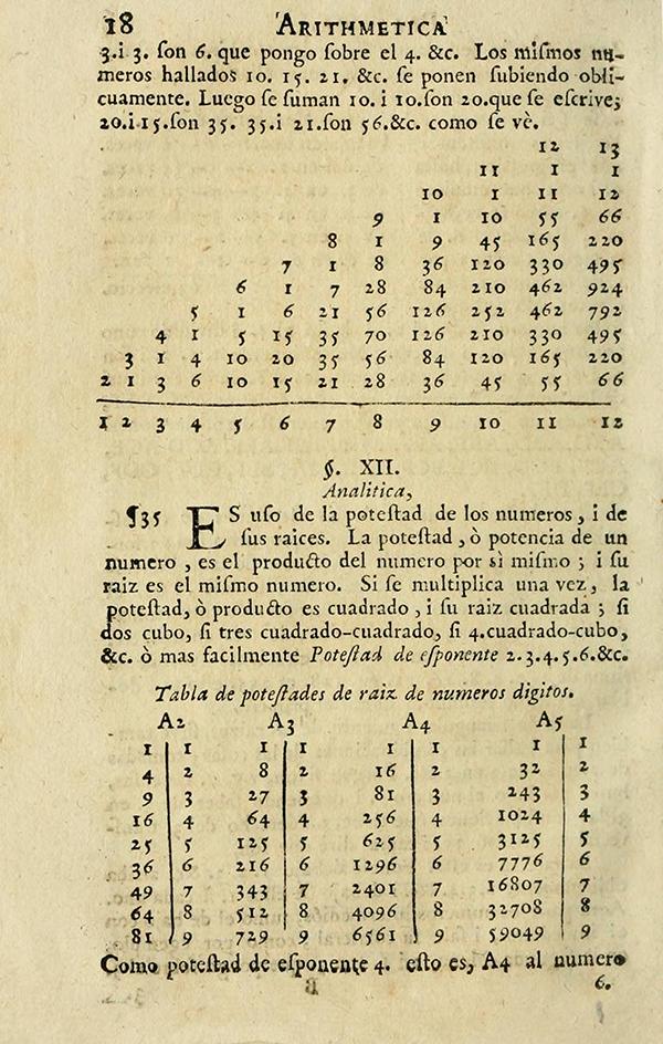 Mathematical Treasure: Spanish Commercial Arithmetic ...