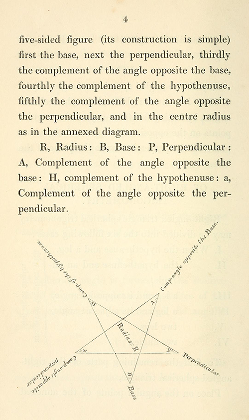 Page 4 of Byrne's textbook on spherical trigonometry.