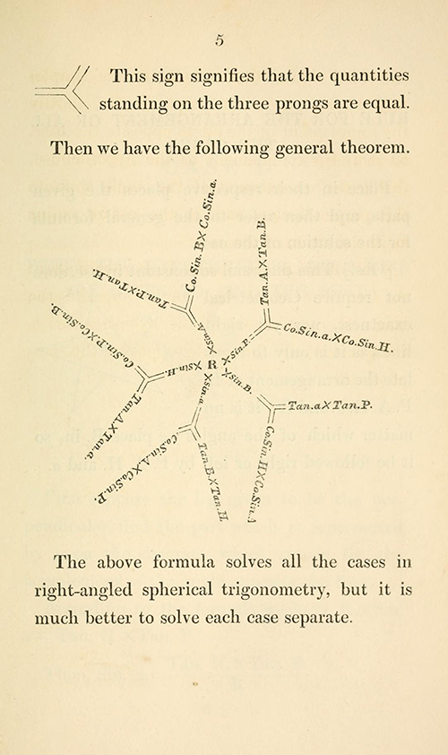 Page 5 of Byrne's textbook on spherical trigonometry.