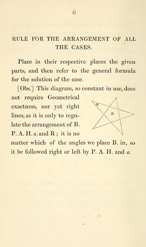 Page 6 of Byrne's textbook on spherical trigonometry.