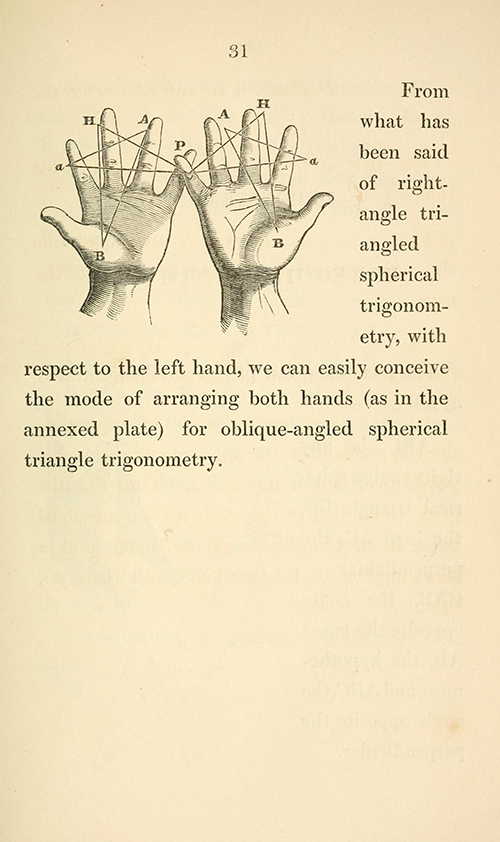 Page 31 of Byrne's textbook on spherical trigonometry.