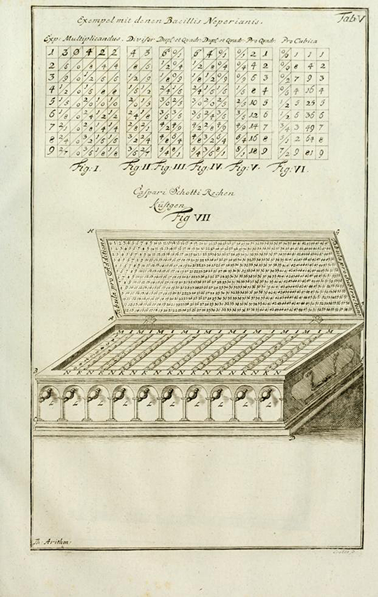 Table V from Theatrum arithmetico-geometricum by Jacob Leupold, 1774