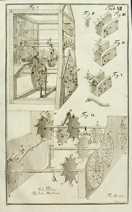 Table VII from Theatrum arithmetico-geometricum by Jacob Leupold, 1774