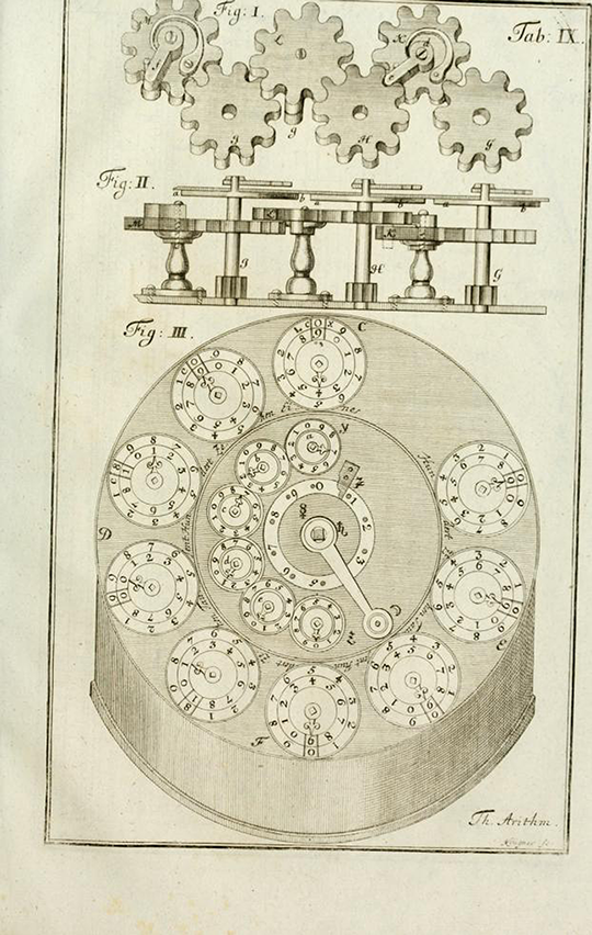 Table IX from Theatrum arithmetico-geometricum by Jacob Leupold, 1774