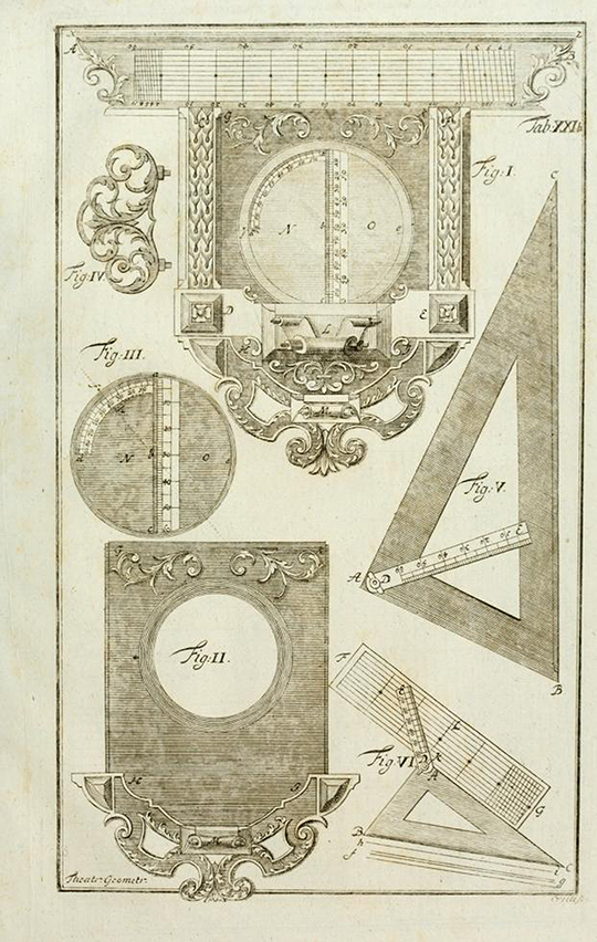 Table XXI from Theatrum arithmetico-geometricum by Jacob Leupold, 1774