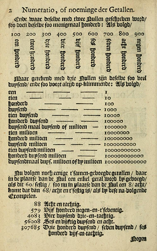 Page 2 of 1690 Cypher-Boek by Jean Coutereels.
