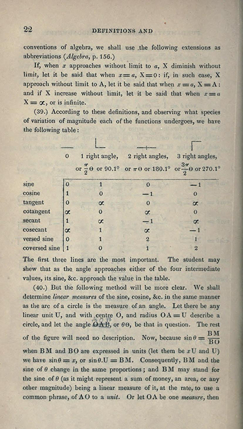 Page 22 of Elements of Trigonometry and Trigonometrical Analysis by Augustus De Morgan