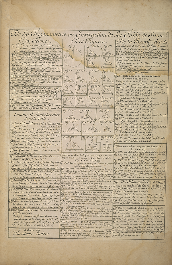 Table of sine constructions in Luders's treatise on mathematical applications.