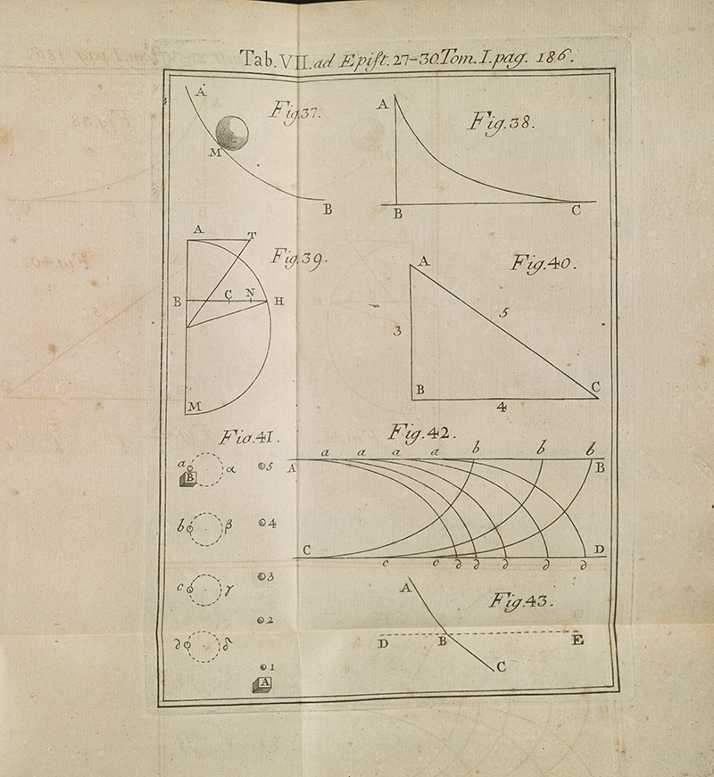 Table 7 from correspondence between Leibniz and Johannes Bernoulli.