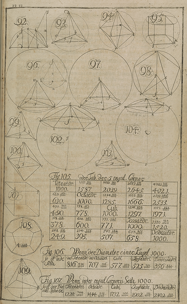 Table accompanying page 32 of Schessler's Mathematical Demonstrations.