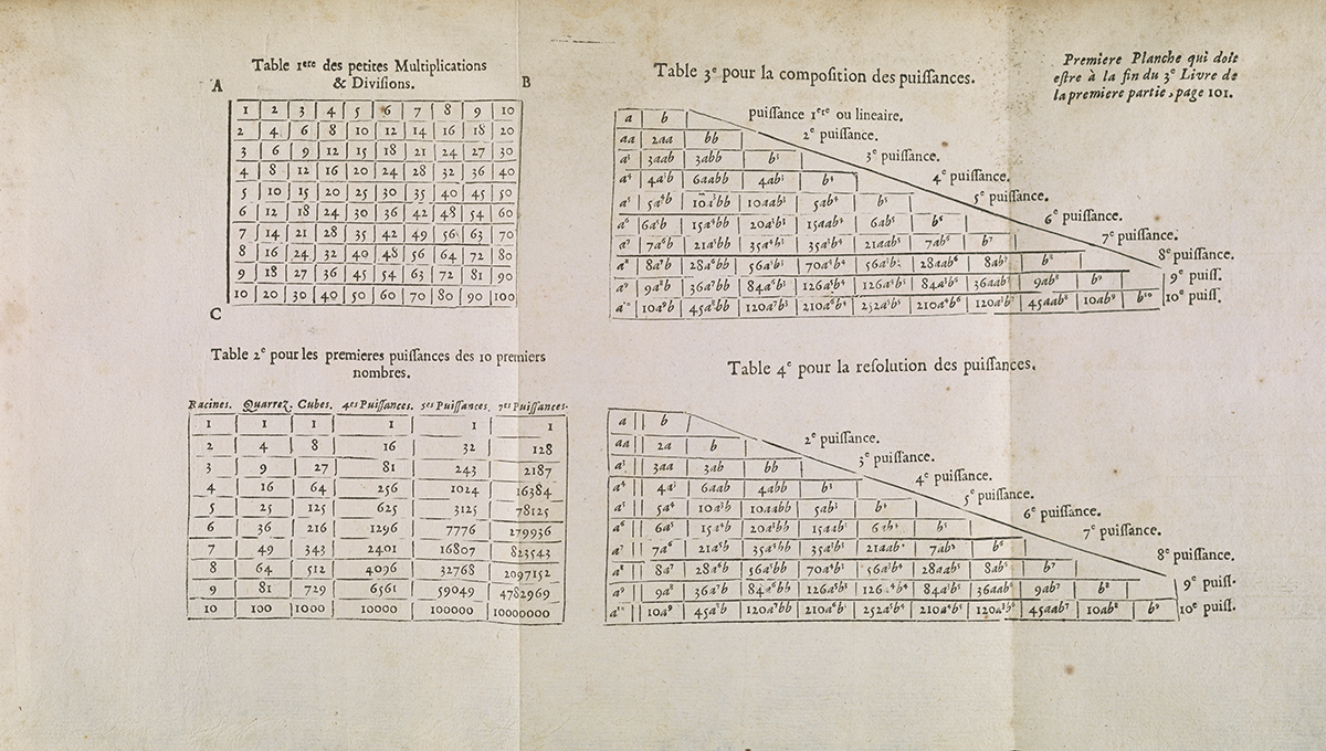 Foldout table from Jean Prestet's 1675 Elemens de mathematiques.