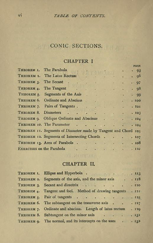 Second page of the Table of Contents to Solid Geometry and Conic Sections by James Wilson, published in 1908