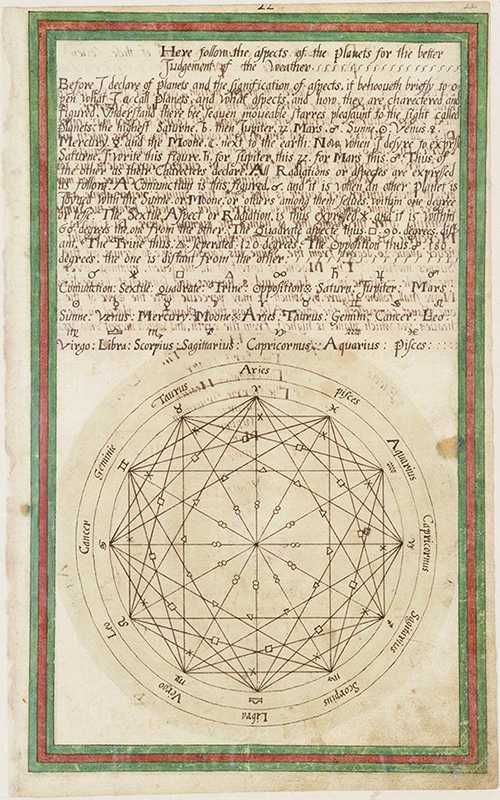 Page of information concerning astrology and the weather from the Trevelyon Miscellany