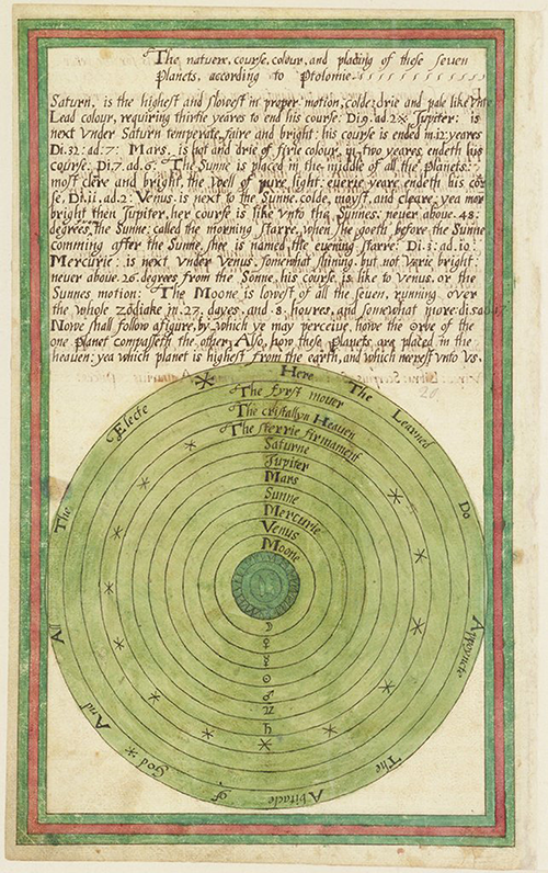 A diagram showing the universe centered around the Earth from the Trevelyon Miscellany
