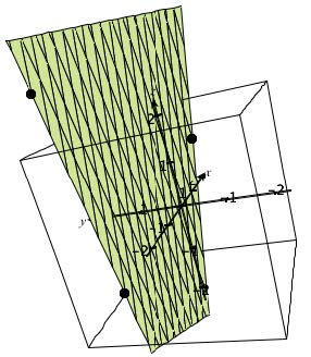 Plane through Three Non-Collinear Points