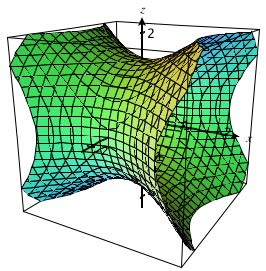 Level curve of z^2-x^2+y^2 = 2