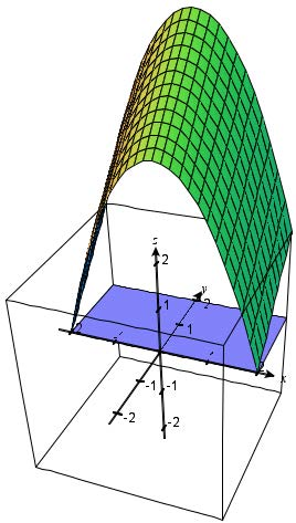 CalcPlot3D, an Exploration Environment for Multivariable Calculus
