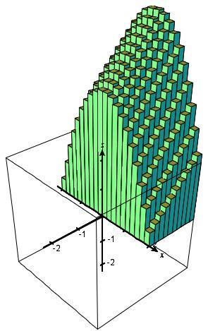 CalcPlot3D, an Exploration Environment for Multivariable Calculus